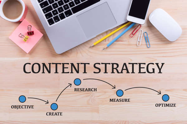 Build SEO Content Strategy Based On Topic and Keyword Research Data